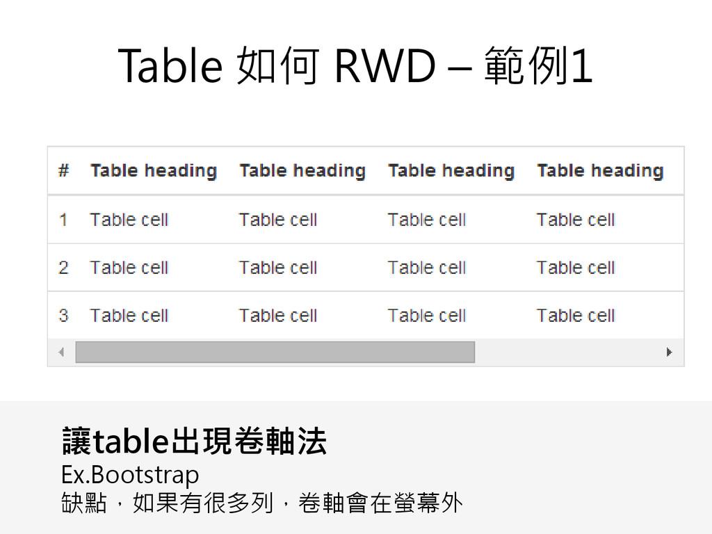 Table 如何 RWD – 範例1 讓table出現卷軸法 Ex.Bootstrap 缺點,...