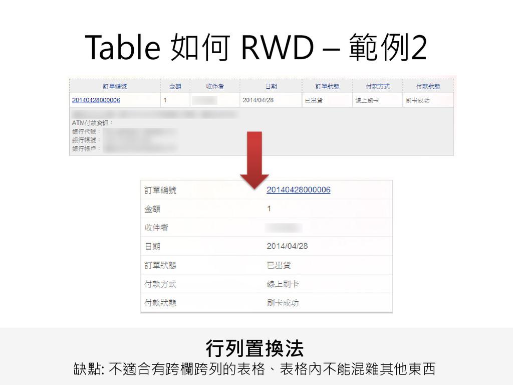 Table 如何 RWD – 範例2 行列置換法 缺點: 不適合有跨欄跨列的表格、表格內不能混...