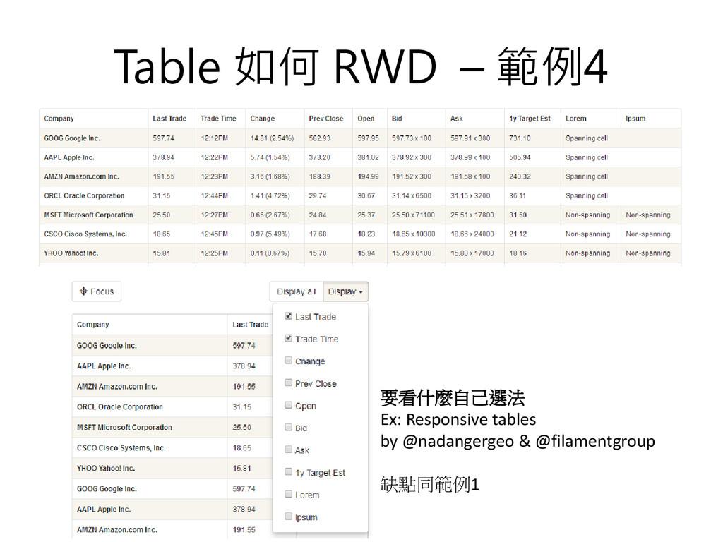 Table 如何 RWD – 範例4 要看什麼自己選法 Ex: Responsive tabl...