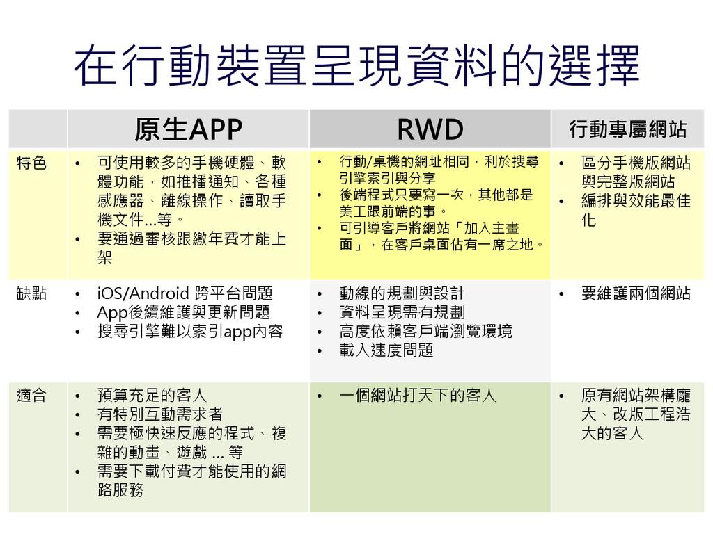 在行動裝置呈現資料的選擇 原生APP RWD 行動專屬網站 特色 • 可使用較多的手機硬體、軟...