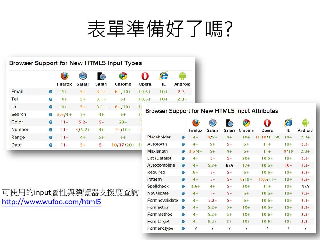 表單準備好了嗎? 可使用的input屬性與瀏覽器支援度查詢 http://www.wufoo....