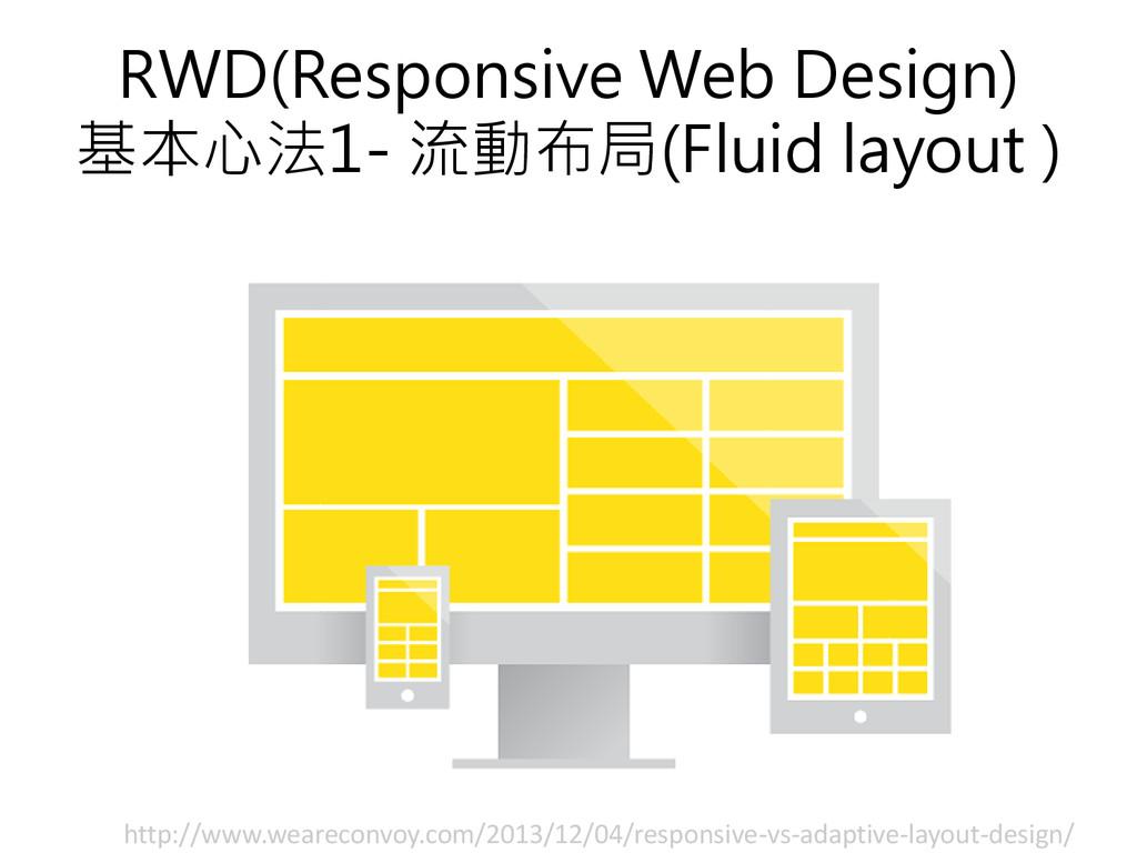 RWD(Responsive Web Design) 基本心法1- 流動布局(Fluid la...