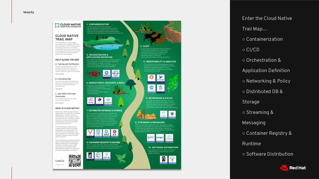 Velocity Enter the Cloud Native Trail Map… ○ Co...