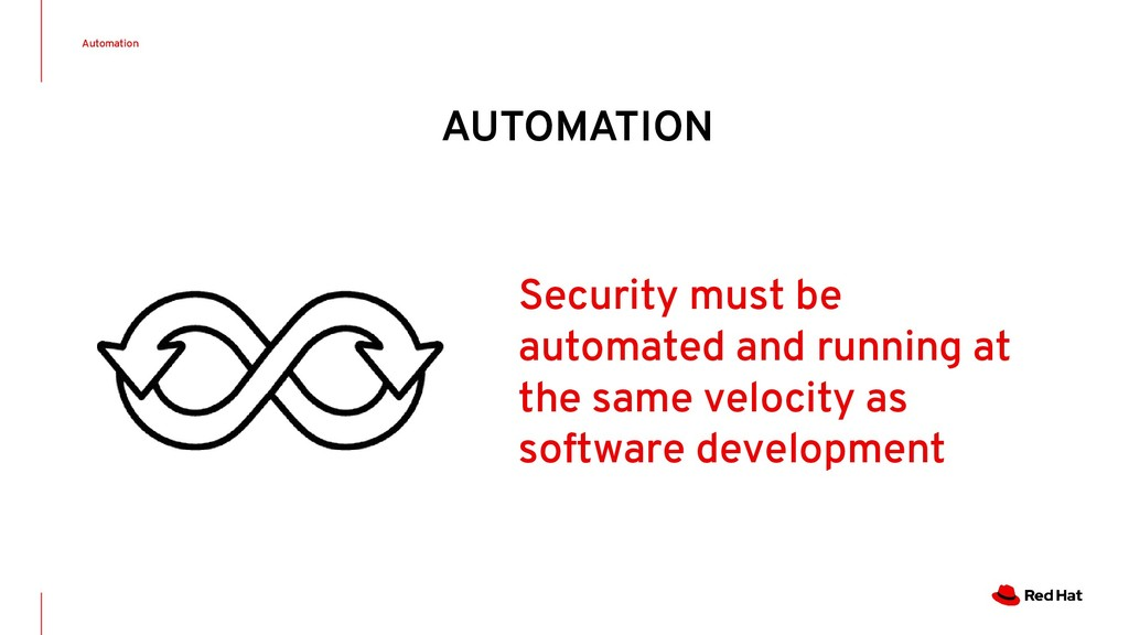 Automation AUTOMATION Security must be automate...