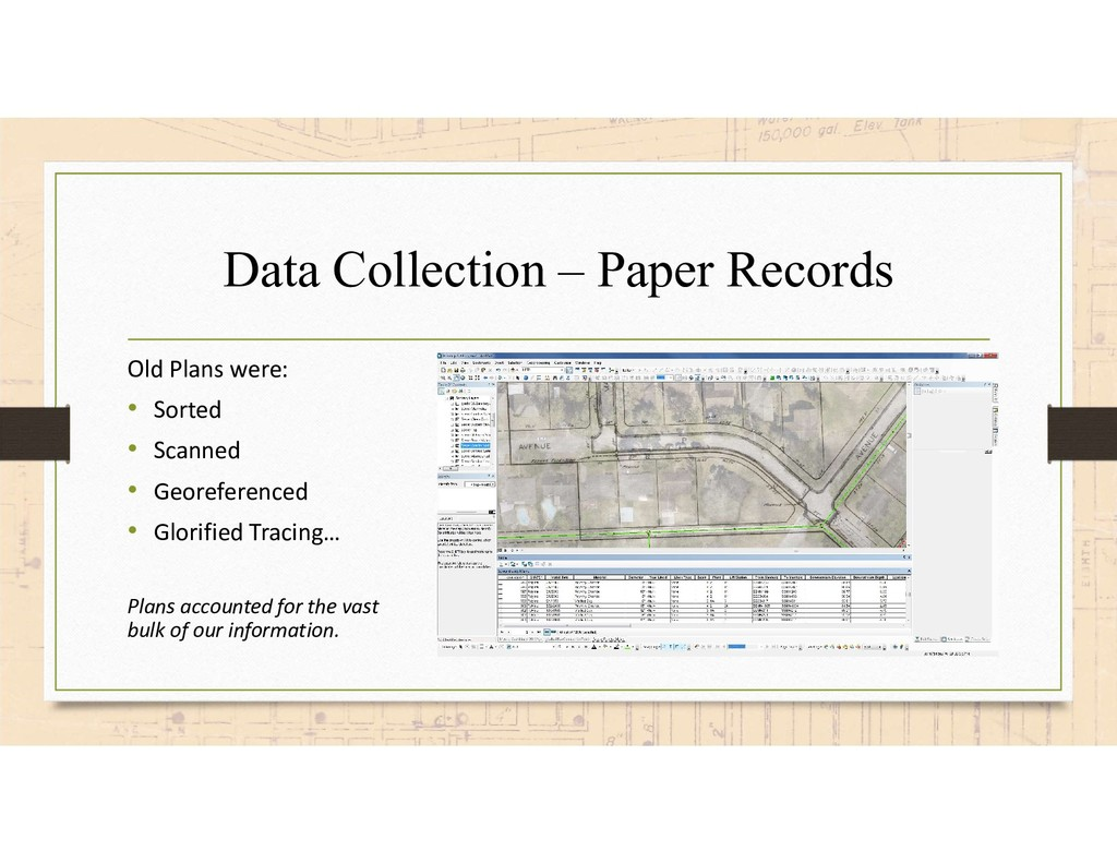 Data Collection – Paper Records Old Plans were:...