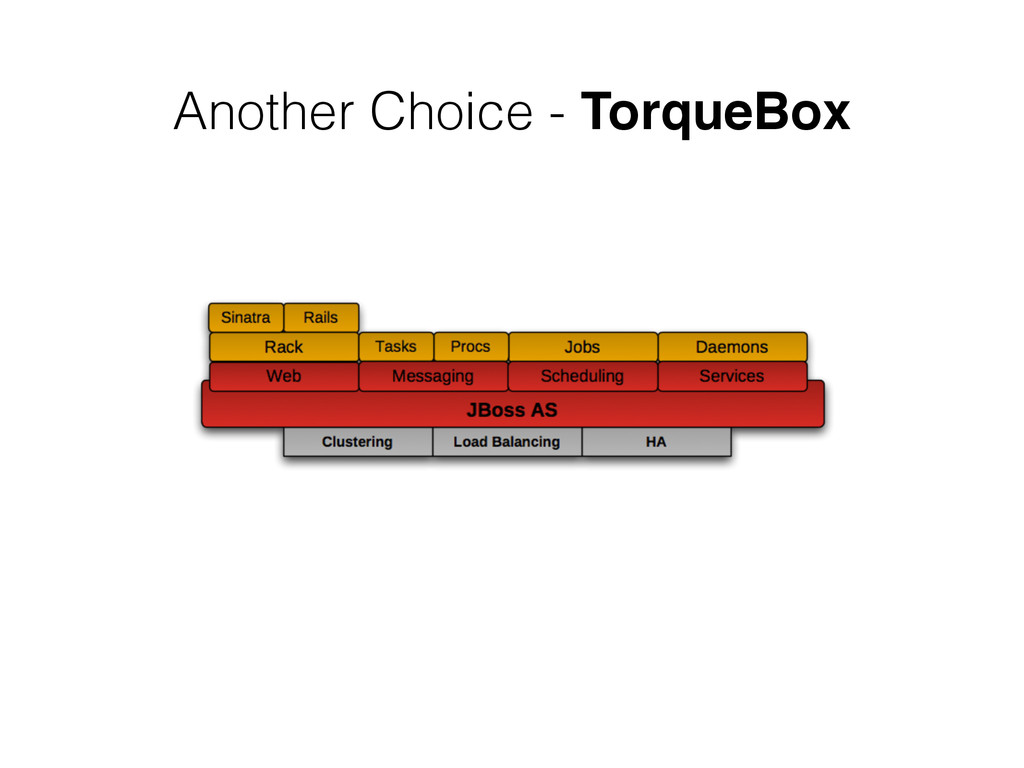 Another Choice - TorqueBox