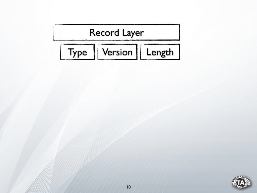 10 Record Layer Type Version Length