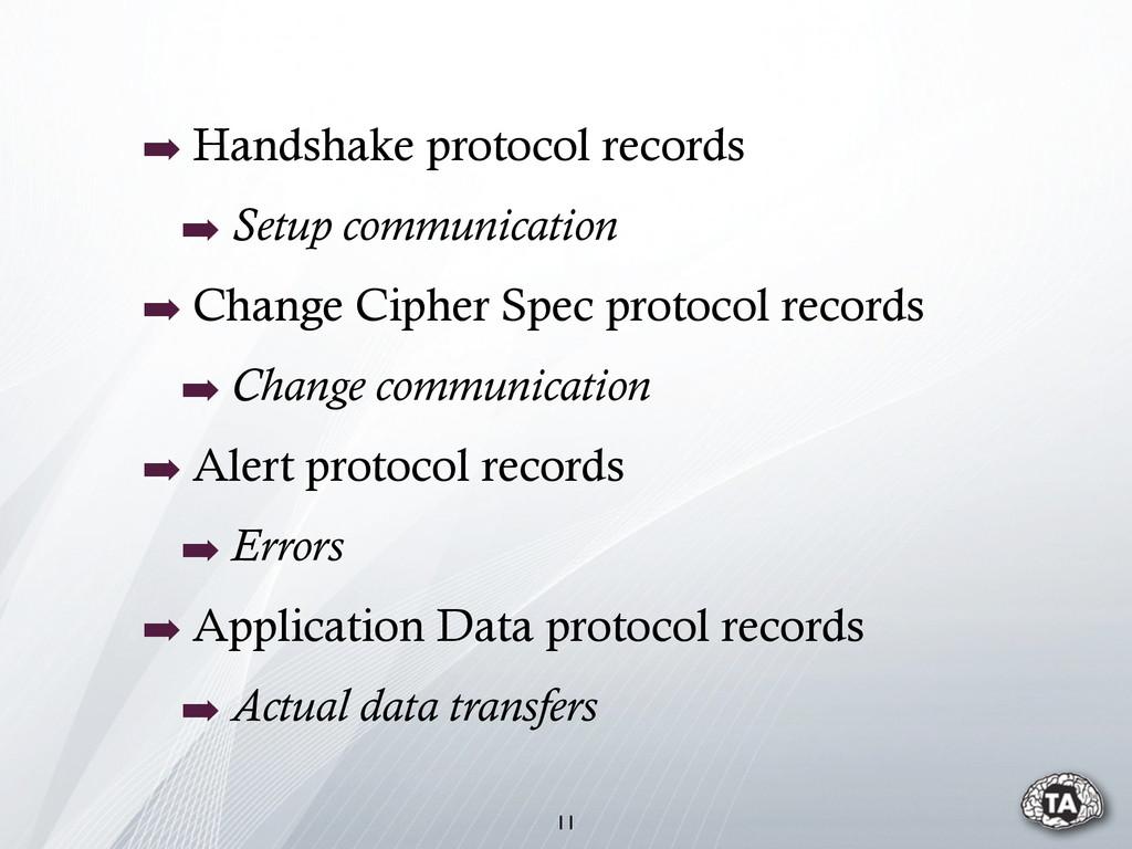 ➡ Handshake protocol records ➡ Setup communicat...