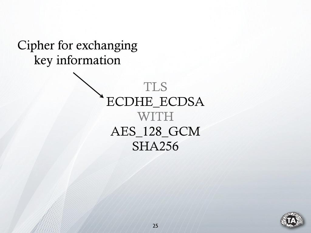 TLS ECDHE_ECDSA WITH AES_128_GCM SHA256 Cipher ...