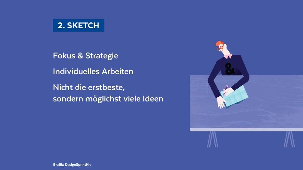 Grafik: DesignSprintKit  2. SKETCH Fokus & St...