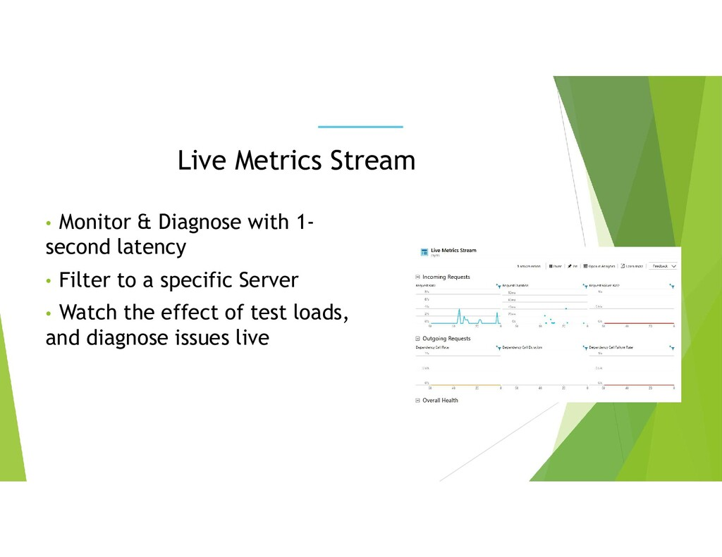 • Monitor & Diagnose with 1- second latency • F...