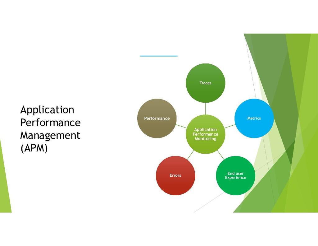 Application Performance Monitoring Application ...
