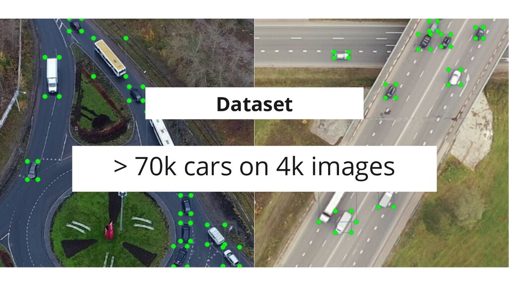 > 70k cars on 4k images Dataset