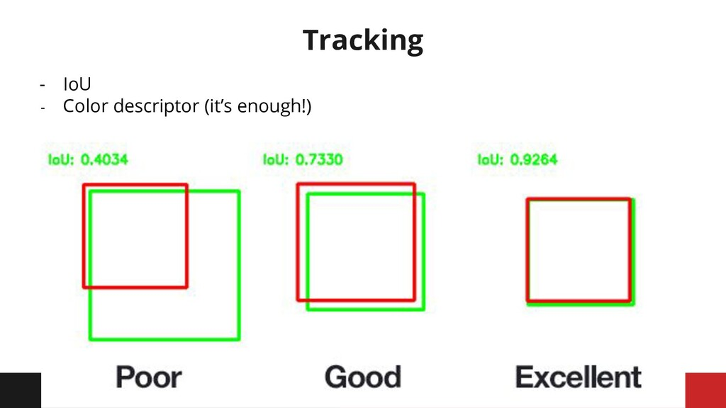 Tracking - IoU - Color descriptor (it's enough!)