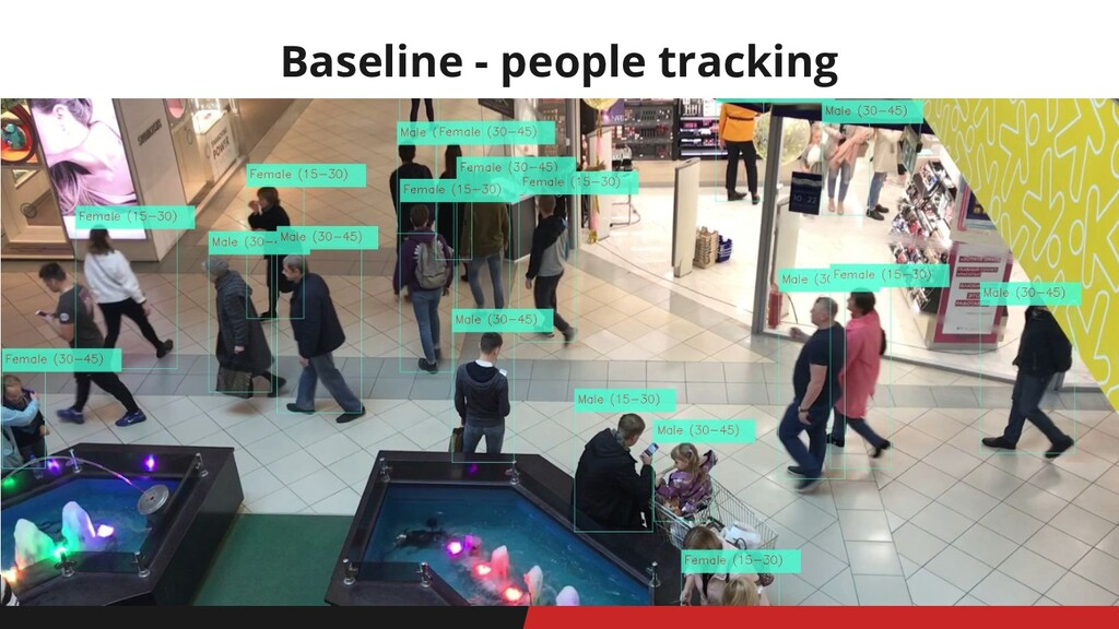 Baseline - people tracking