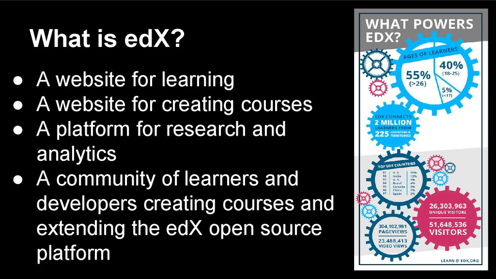 What is edX? ● A website for learning ● A websi...