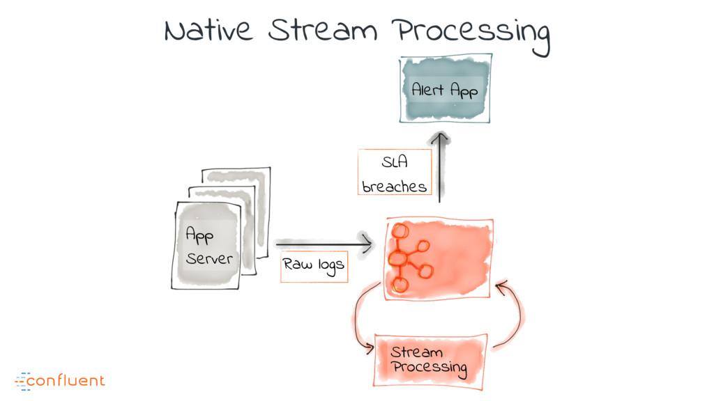 Native Stream Processing Raw logs SLA breaches ...
