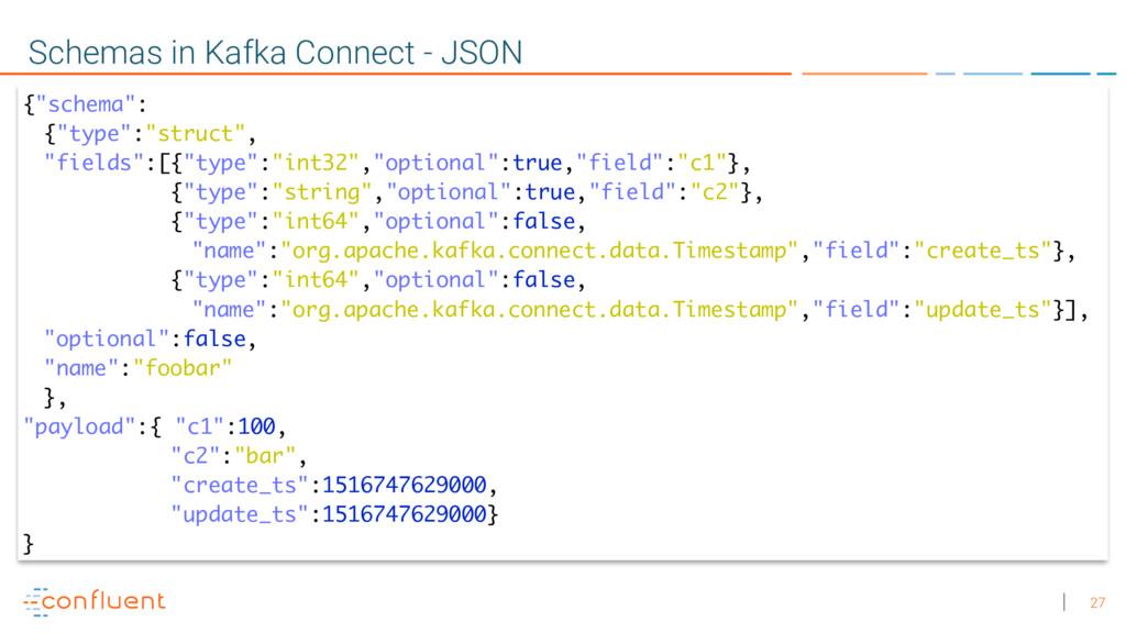 """27 Schemas in Kafka Connect - JSON {""""schema"""": {..."""