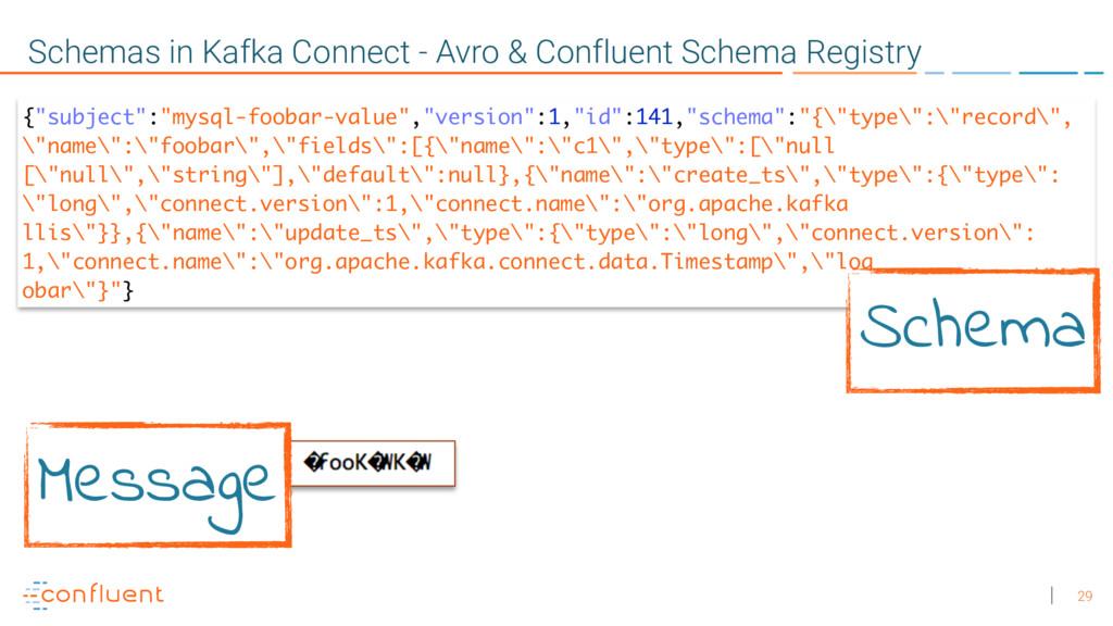 29 Schemas in Kafka Connect - Avro & Confluent ...