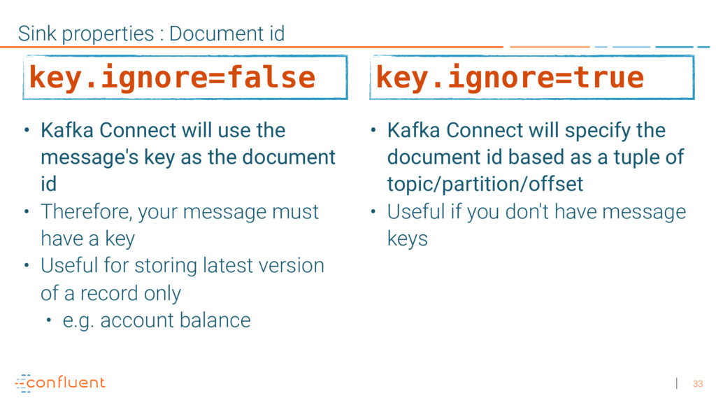 33 Sink properties : Document id • Kafka Connec...