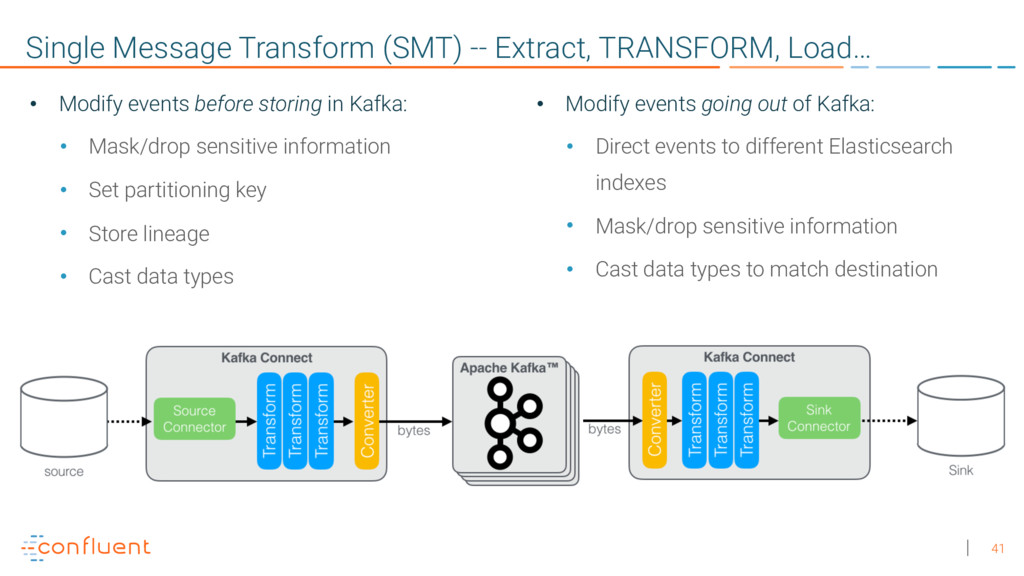 41 Single Message Transform (SMT) -- Extract, T...