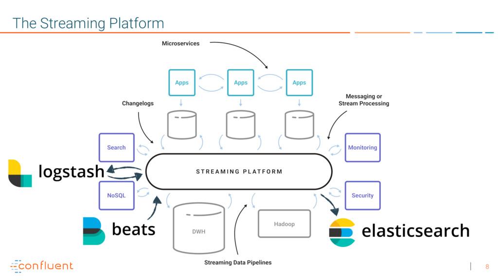 8 The Streaming Platform