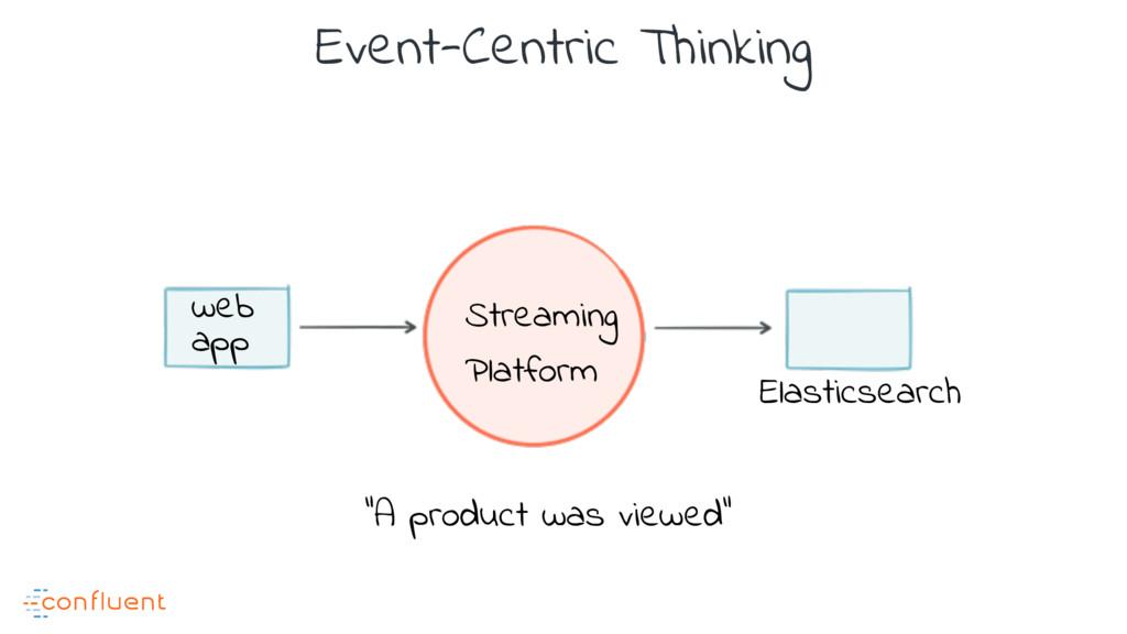 "Event-Centric Thinking Streaming Platform ""A pr..."
