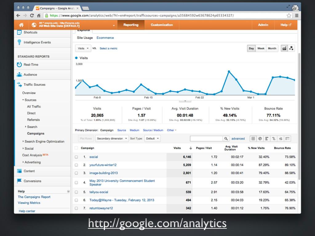 http://google.com/analytics