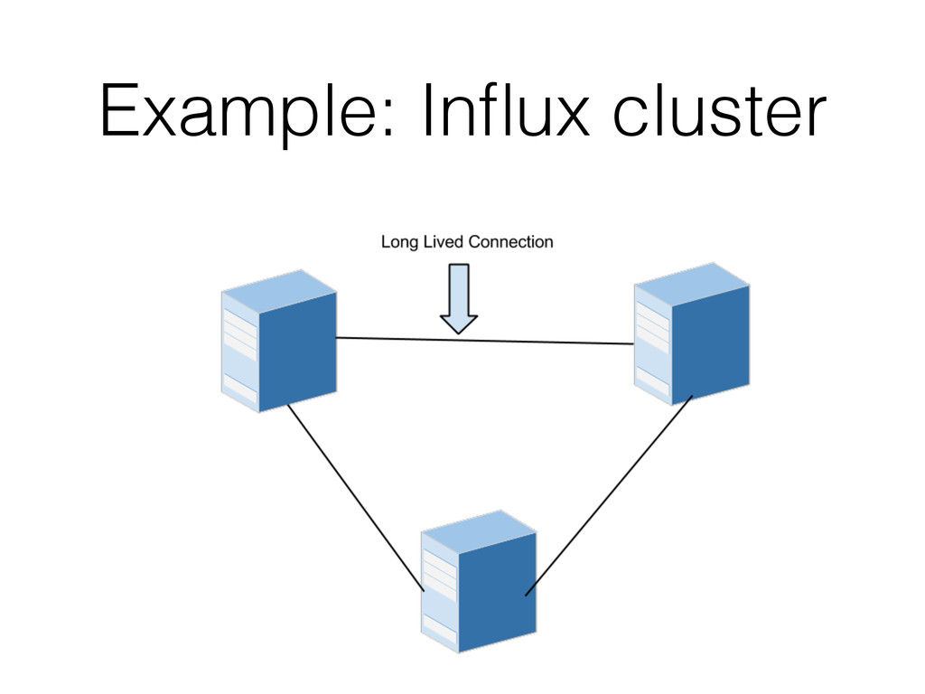 Example: Influx cluster