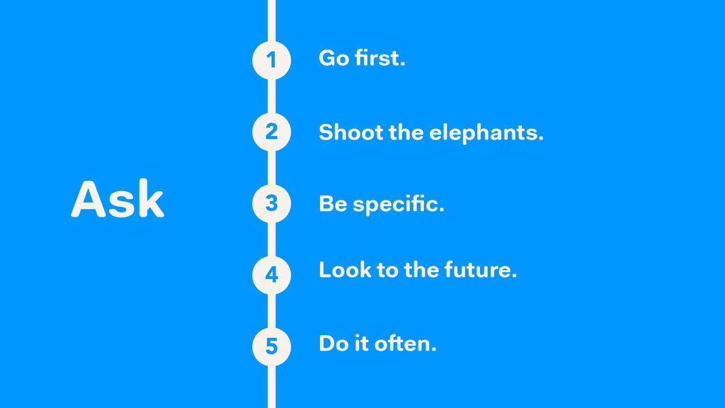 Ask 1 Go first. Shoot the elephants. Be specific....