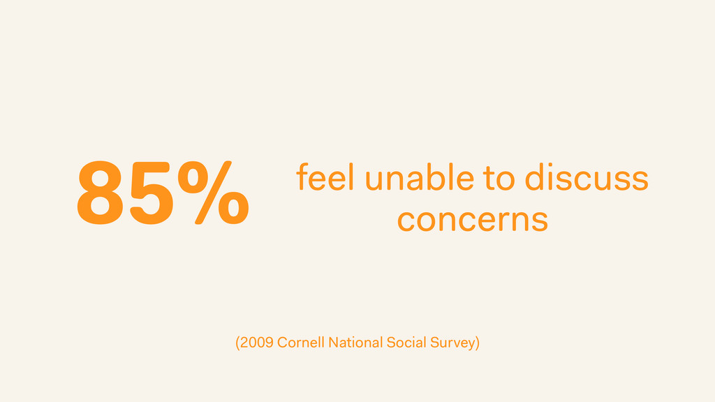 85% feel unable to discuss concerns (2009 Corne...