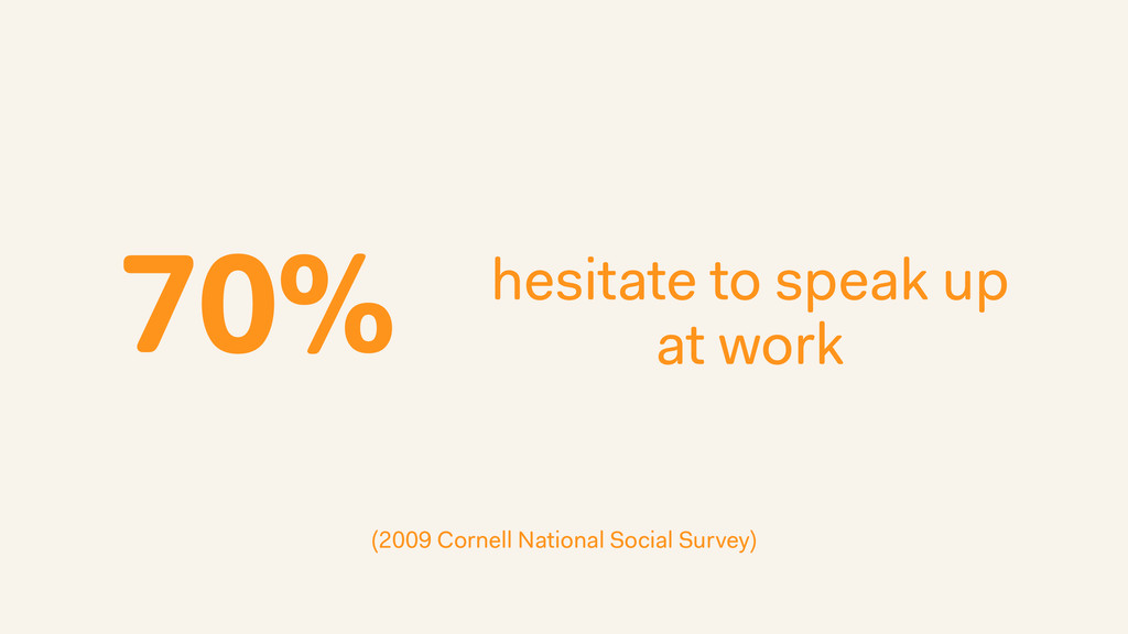 70% hesitate to speak up at work (2009 Cornell ...