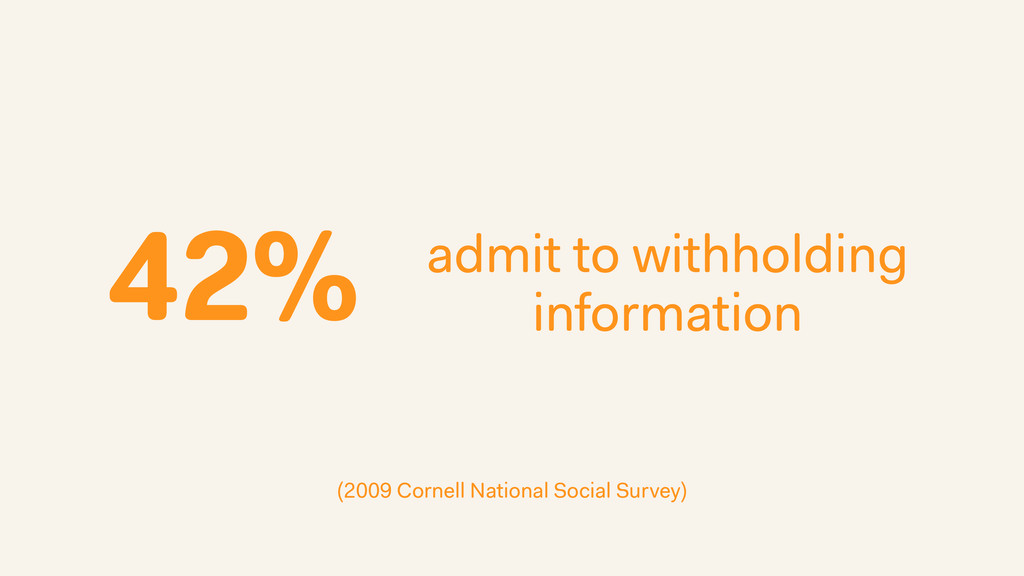 42% admit to withholding information (2009 Corn...