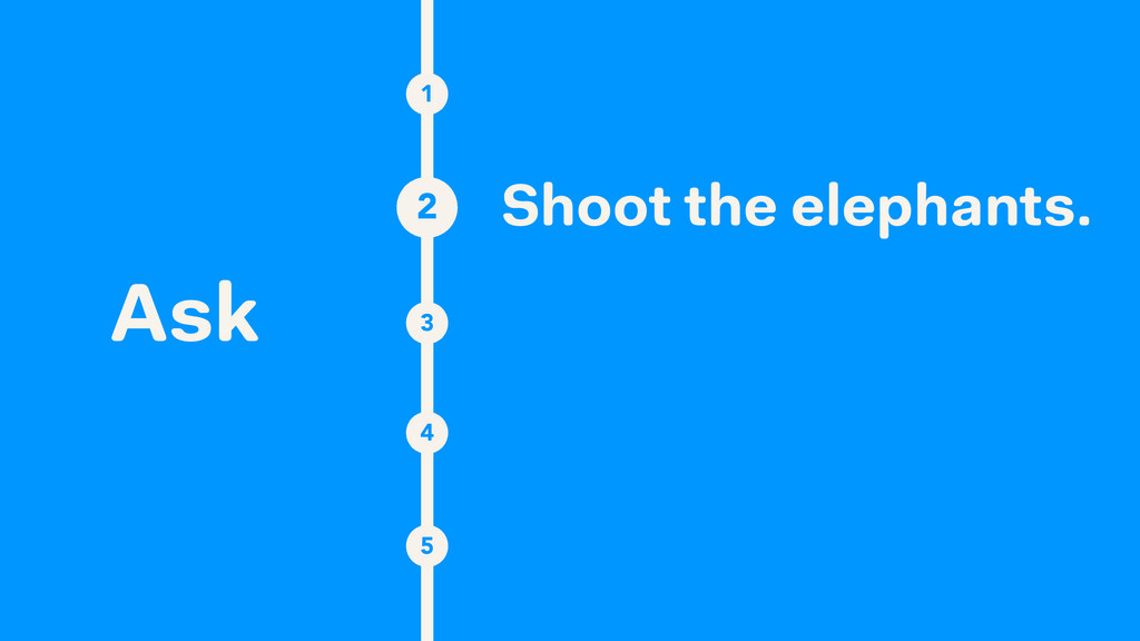 Ask 2 Shoot the elephants. 2 1 3 4 5