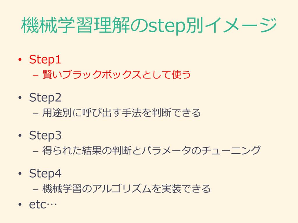 機械学習理理解のstep別イメージ • Step1 – 賢いブラックボックスとして使う • S...