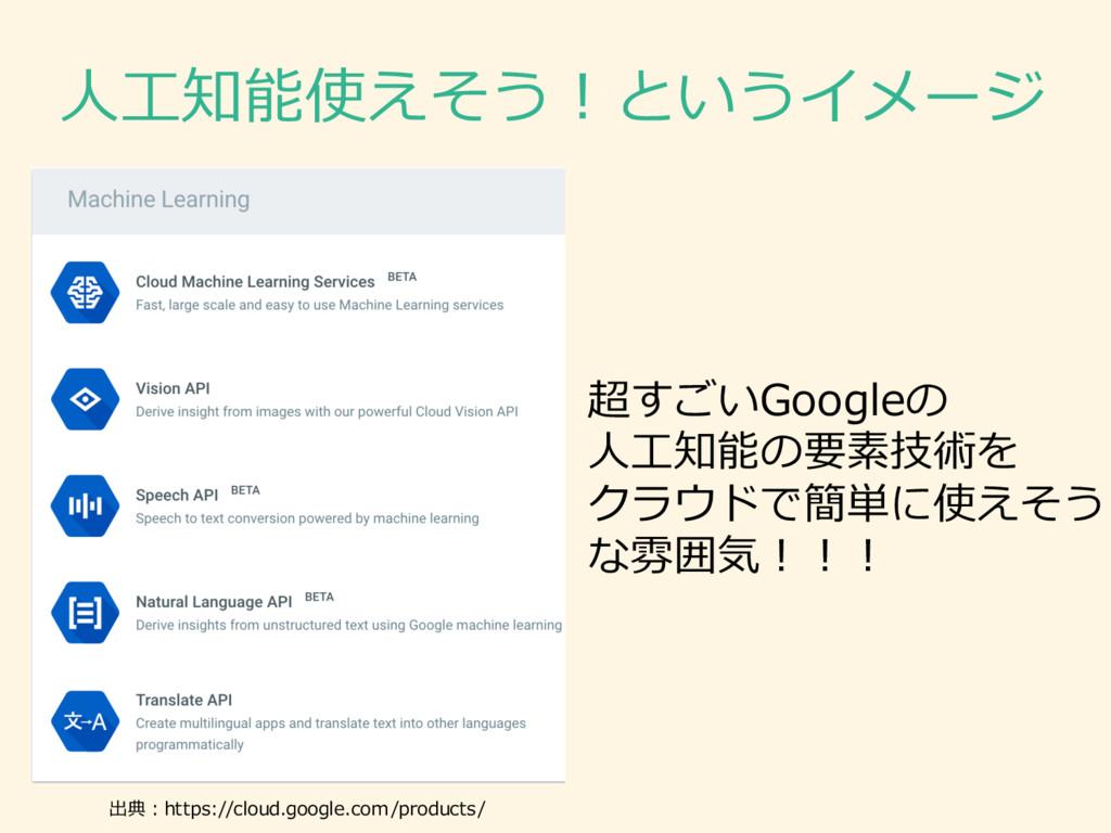 ⼈人⼯工知能使えそう!というイメージ 出典:https://cloud.google.com/...