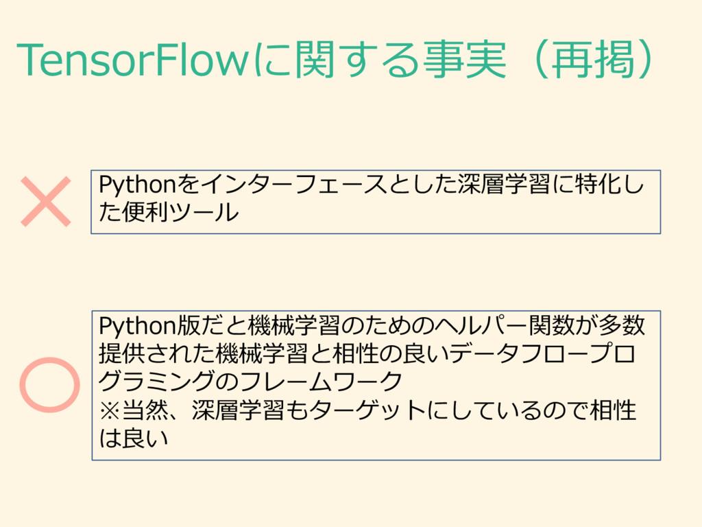 TensorFlowに関する事実(再掲) Pythonをインターフェースとした深層学習に特化し...