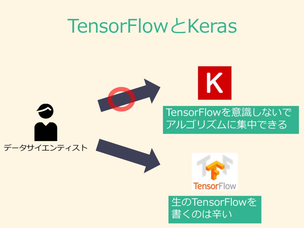 TensorFlowとKeras データサイエンティスト TensorFlowを意識識しないで...