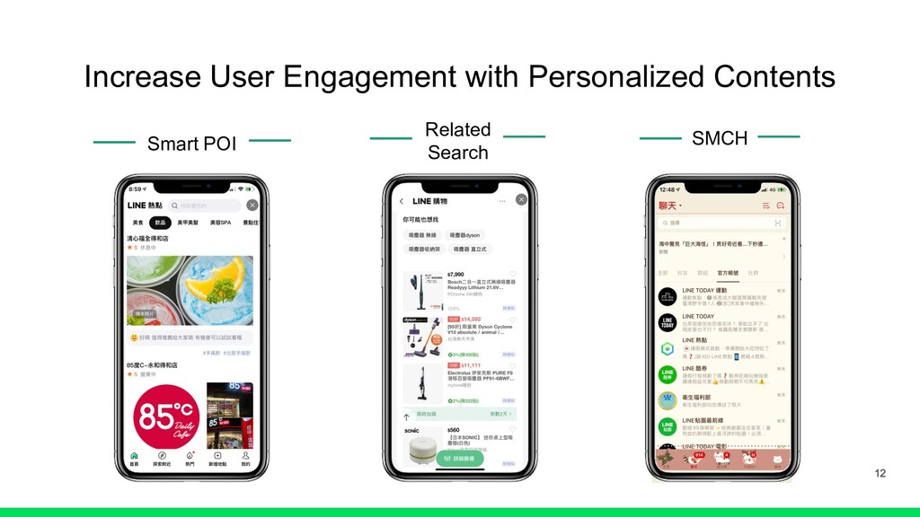 Increase User Engagement with Personalized Cont...