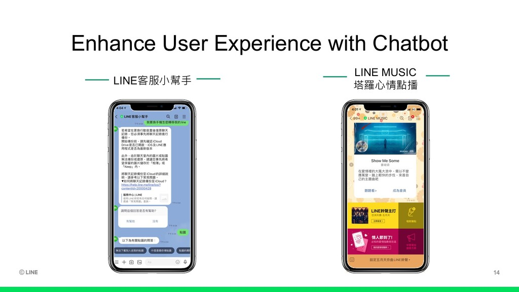 LINE MUSIC 塔羅心情點播 Enhance User Experience with ...