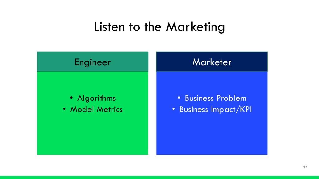 Listen to the Marketing • Algorithms • Model Me...