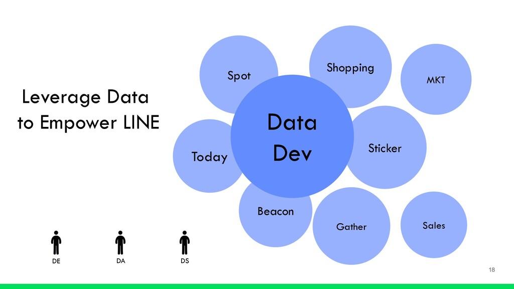 Today Spot Shopping Beacon Sticker Gather MKT S...
