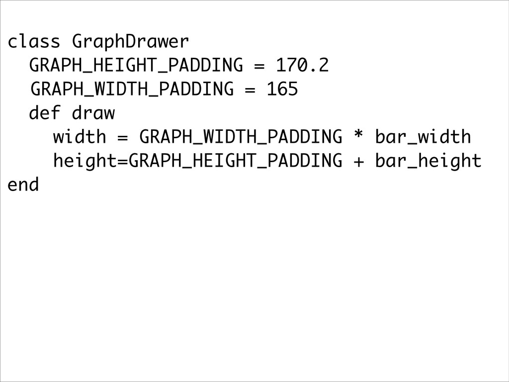 class GraphDrawer GRAPH_HEIGHT_PADDING = 170.2 ...