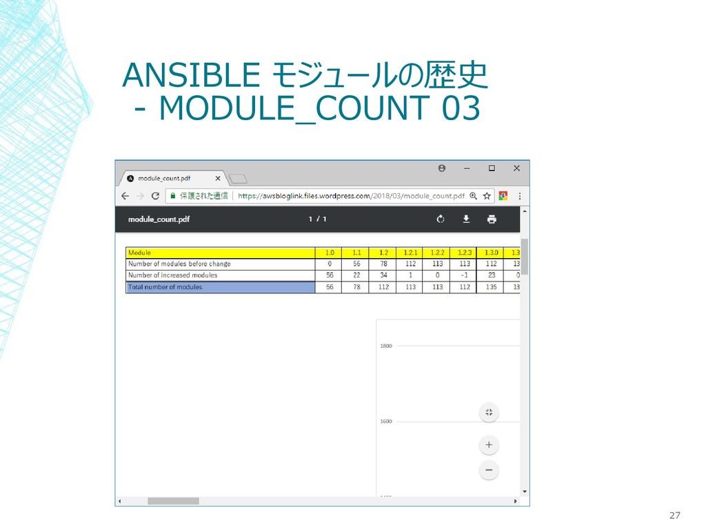 ANSIBLE モジュールの歴史 - MODULE_COUNT 03 27