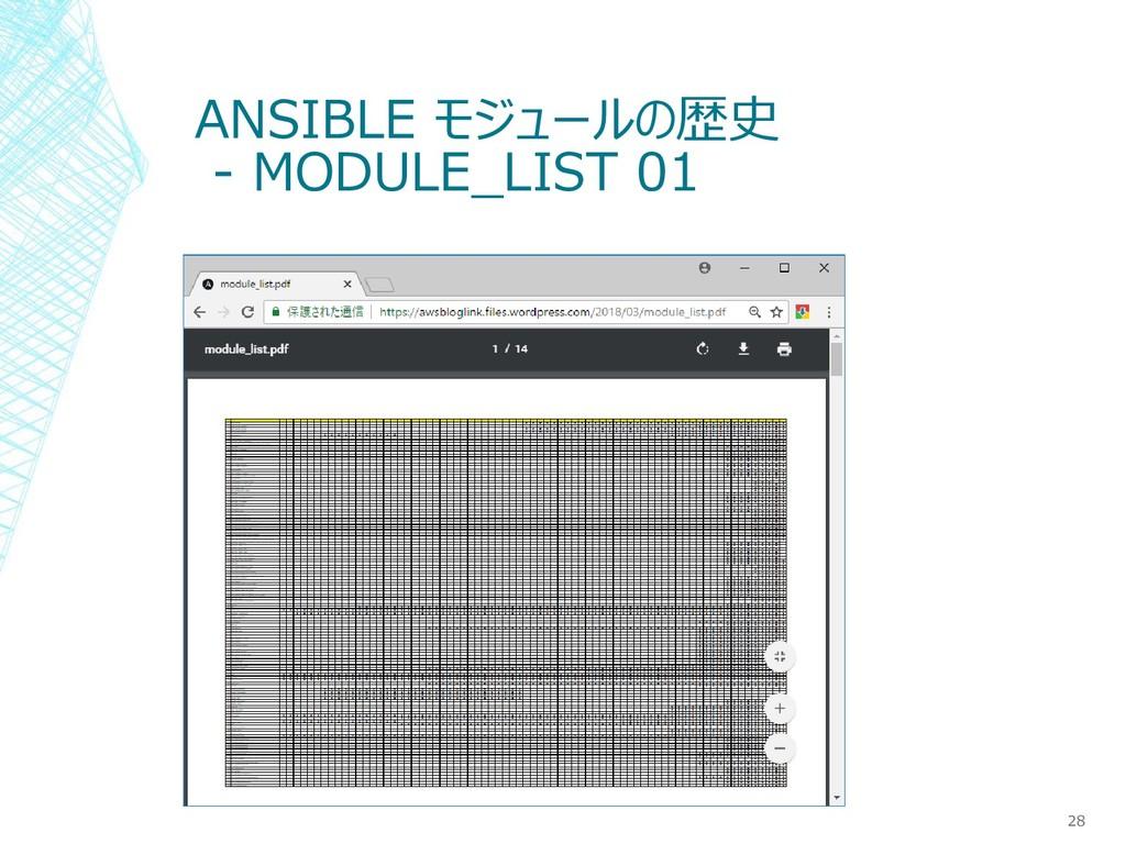 ANSIBLE モジュールの歴史 - MODULE_LIST 01 28