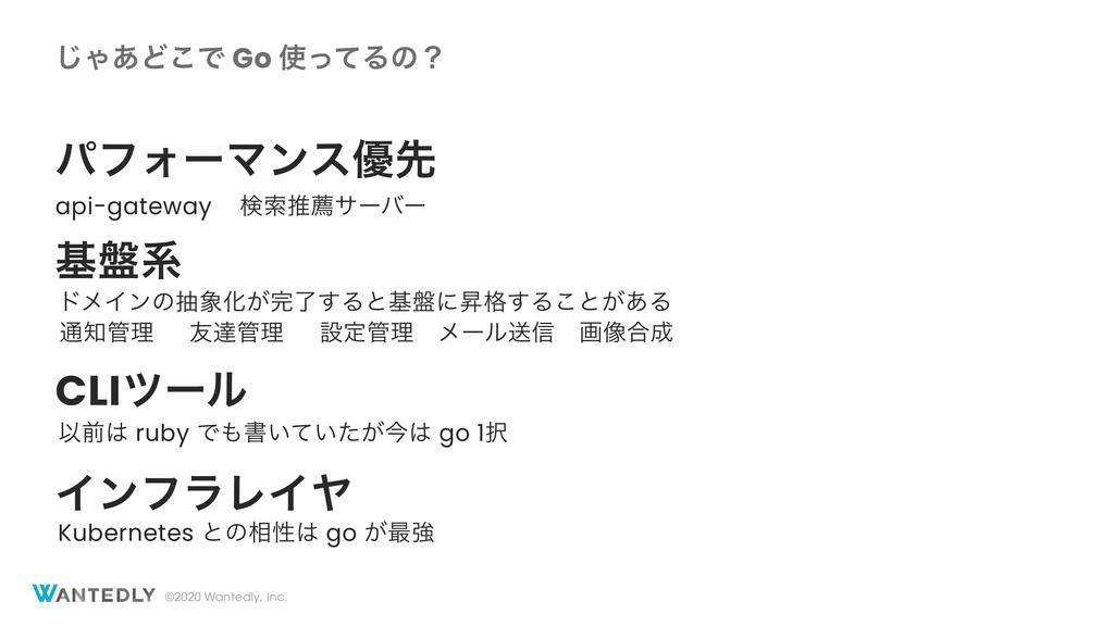 ©2020 Wantedly, Inc. ͡Ό͋Ͳ͜Ͱ Go ͬͯΔͷʁ ύϑΥʔϚϯε༏ઌ...