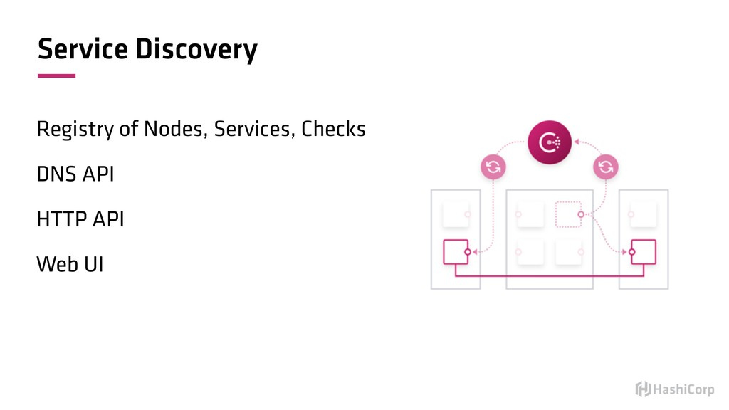 Service Discovery Registry of Nodes, Services, ...