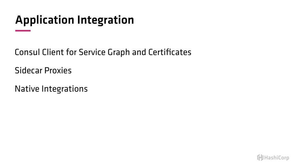 Application Integration Consul Client for Servi...