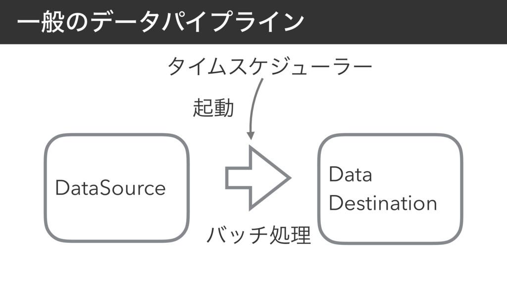 ҰൠͷσʔλύΠϓϥΠϯ DataSource Data Destination όονॲཧ ...