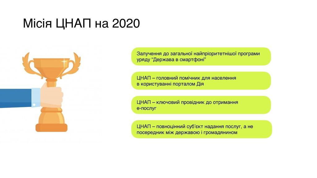 Місія ЦНАП на 2020 Залучення до загальної найпр...